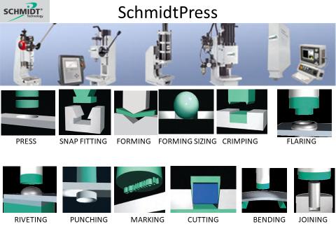 SchmidtPress higher tolerance pressing
