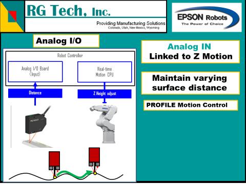 EPSON ACUITY analog dispensing