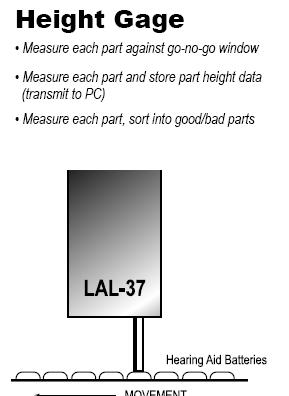 SMAC Vertical down measure