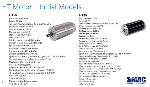SMAC HT Motor 35 55